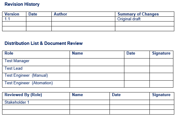 6 Easy Steps to Write Test Summary Report (TSR) or Test