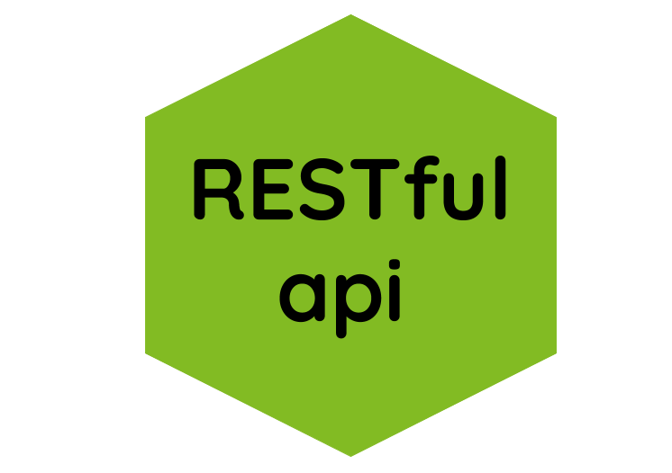 RESTful API using Node.js