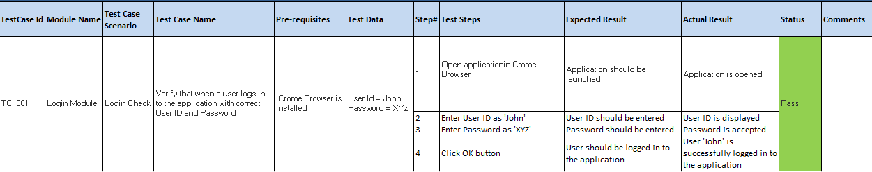 What Is Test Case Tc Examples With Free Template To Download Opencodez